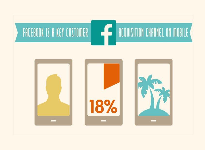 advertiserGuide_infographic_crop