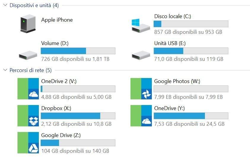 RaiDrive, espandere gratis la memoria del pc col cloud
