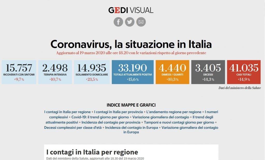 Coronavirus, la situazione in Italia by GEDI VISUAL