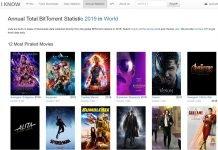 Quali sono i film più scaricati illegalmente dal web?